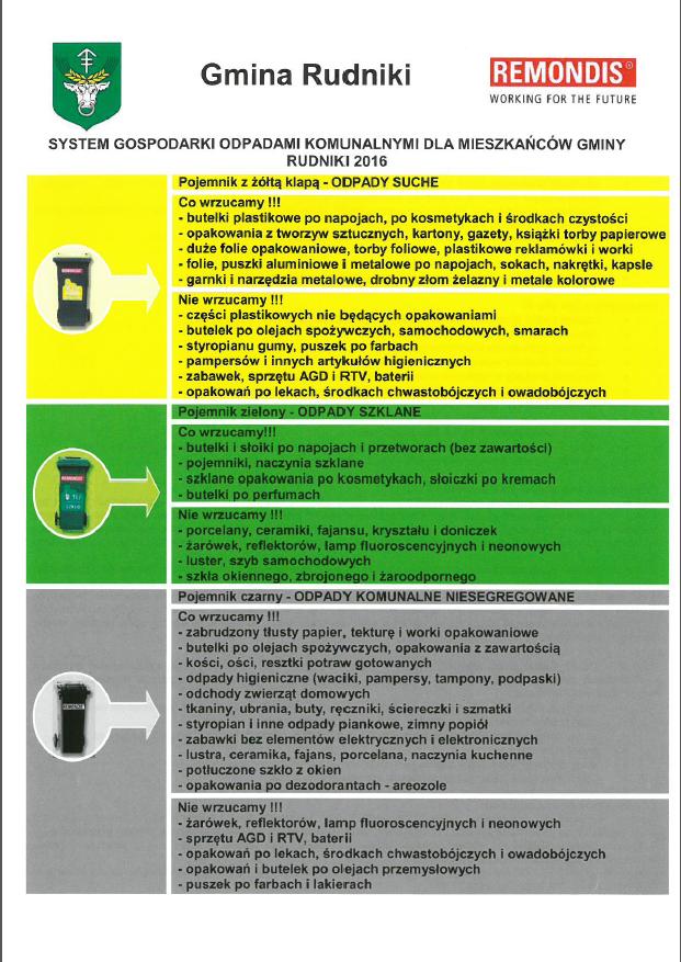 System gospodarki odpadami komunalnymi dla mieszkańców gminy Rudniki.png