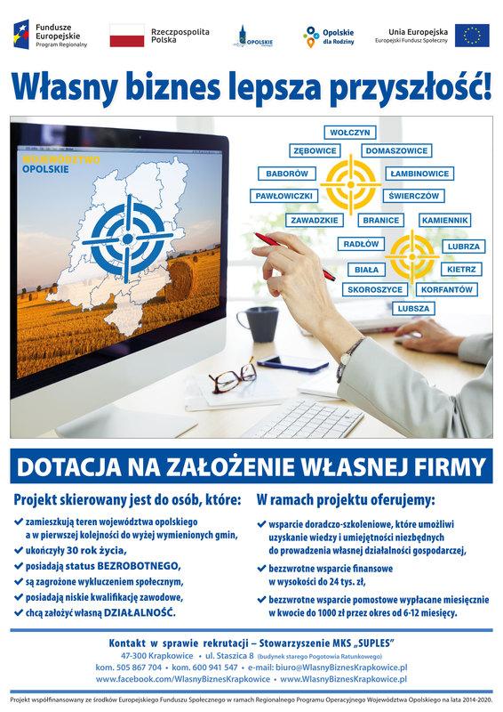 Własny-biznes-plakat_3000px.jpeg