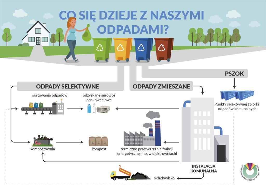 grafiki odpady_1.png
