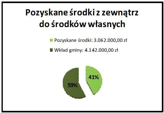 wykres2013-1.jpeg