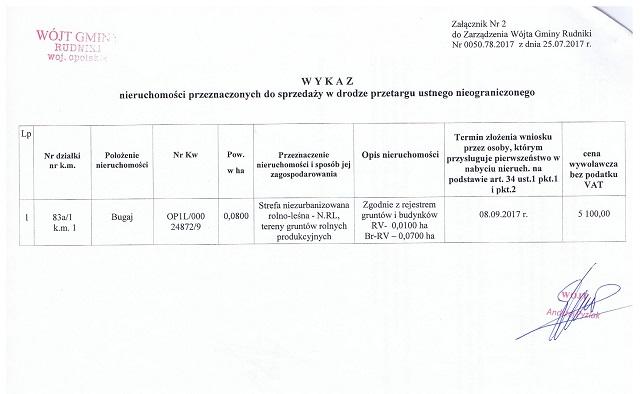 Wykaz nieruchomości przeznaczonych do sprzedaży w drodze przetargu ustnego nieograniczonego - Bugaj.jpeg